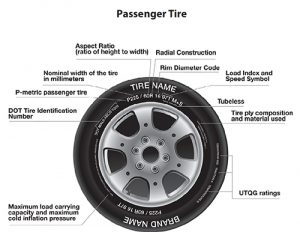 Tire Replacement and Repair